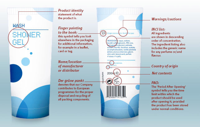 Cosmetics europe the personal care association for Cosmetic label templates