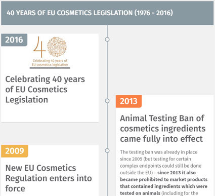 Cosmetics Europe The Personal Care Association Understanding