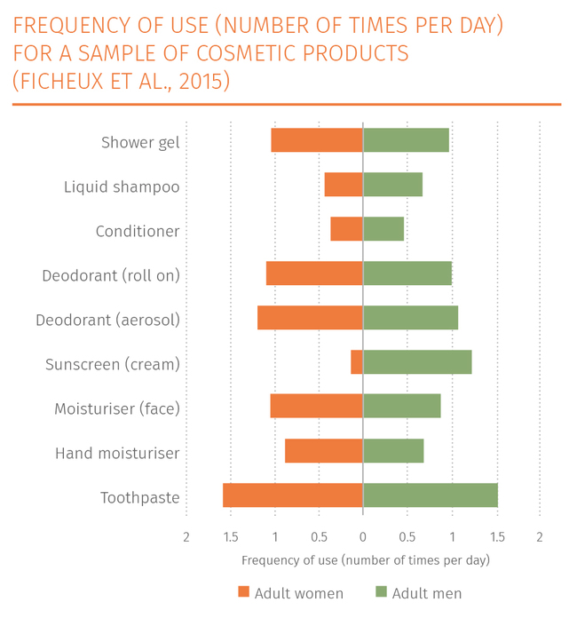 european cosmetics industry Within the european cosmetics market market value of the cosmetics industry in the european union italian cosmetic industry exports 2014-2016, by country.